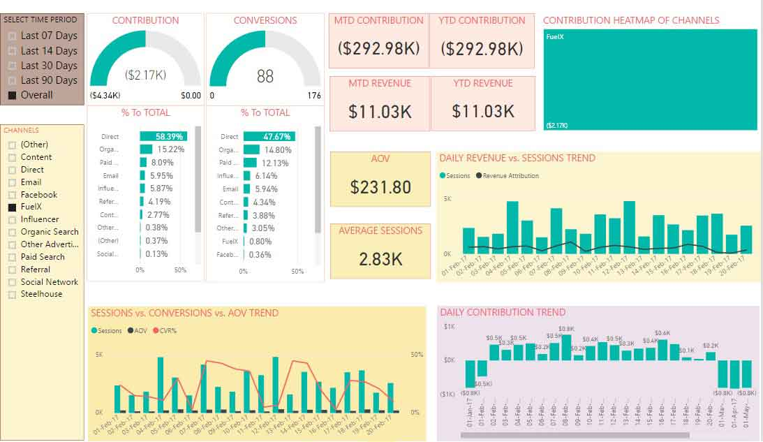 dashboards paulnmartin